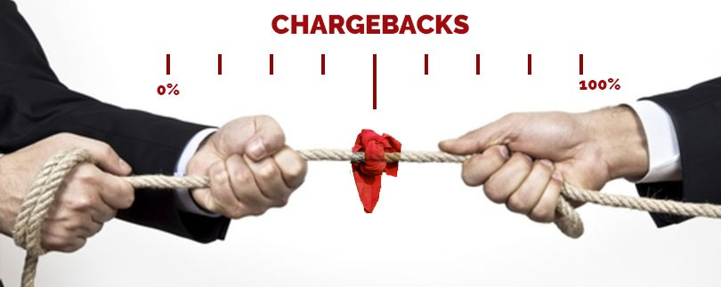 the danger of chargebacks